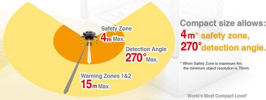 4m Zone522xX