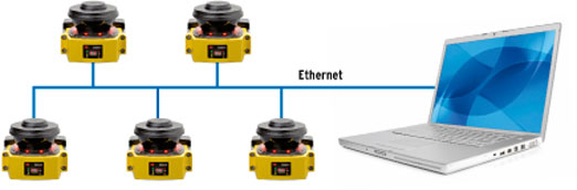 OS32C Integrated_management_Ethernet522xX
