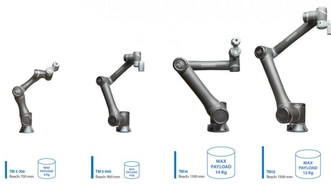 Kolaboratívne roboty zvyšujú produktivitu v spoločnosti CLECA